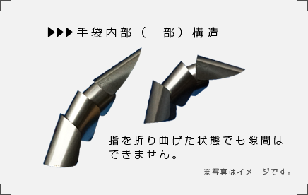 手袋内部(一部)構造