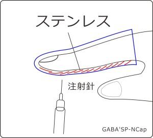 NCap構成図